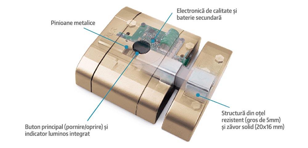 Încuietoare inteligentă invizibilă • Int-Lock • structură solidă, componente de calitate